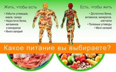 pierdeți în greutate cu atac de corp