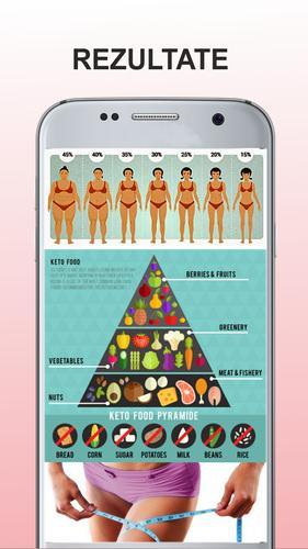 acesta este noi pierdem în greutate