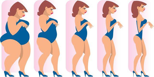 Pierdere în greutate de 8 kilograme