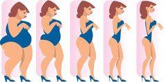 metabolismul te va face să slăbești