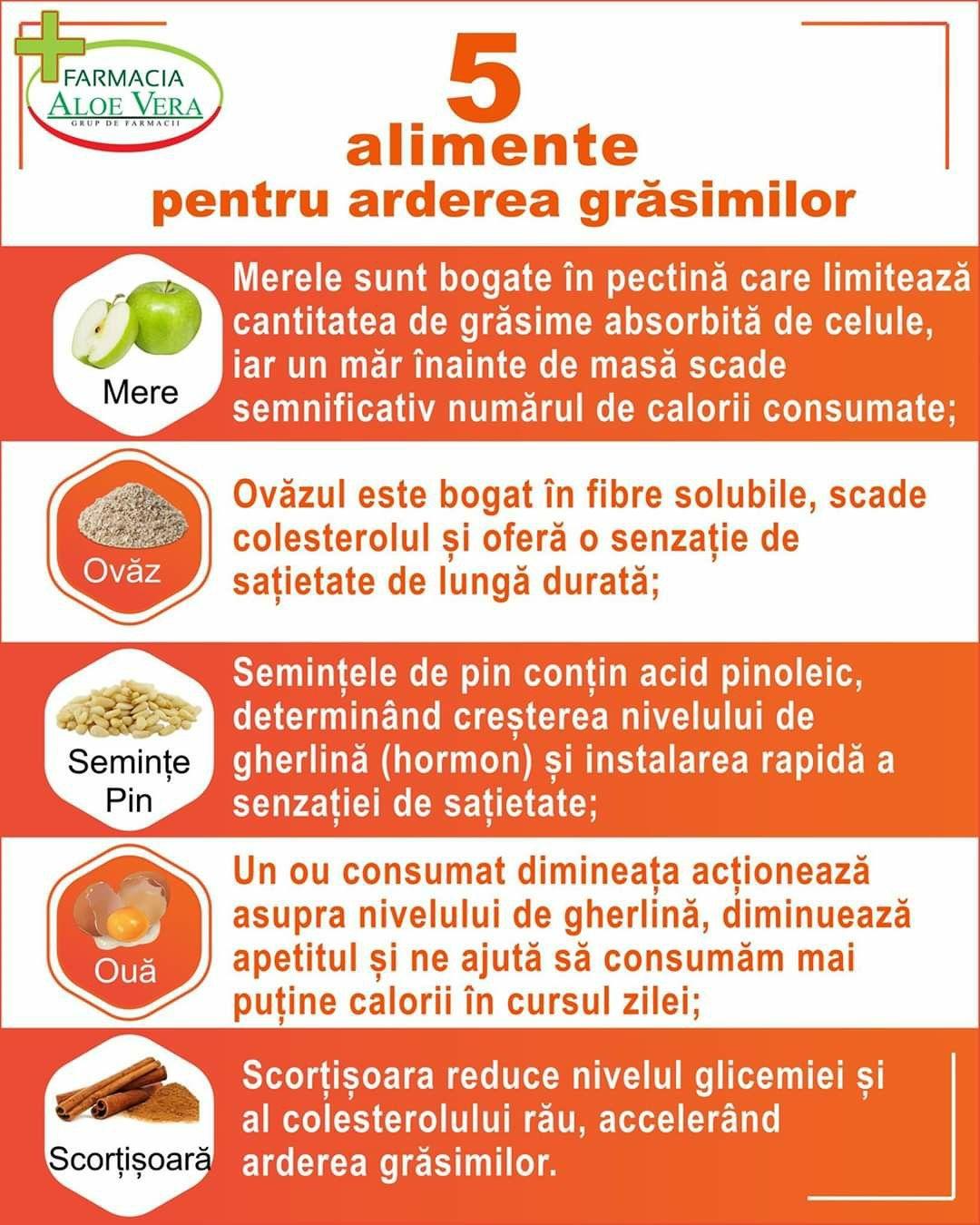 cele mai sănătoase grăsimi pentru a pierde în greutate)