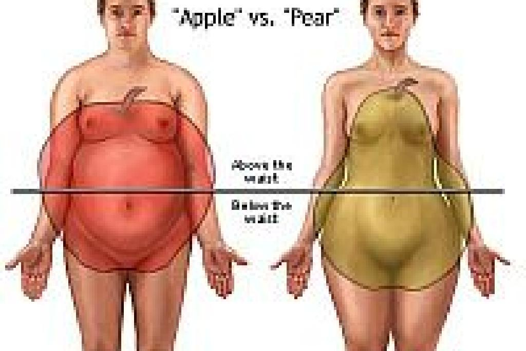 măsurați pierderea de grăsime corporală)