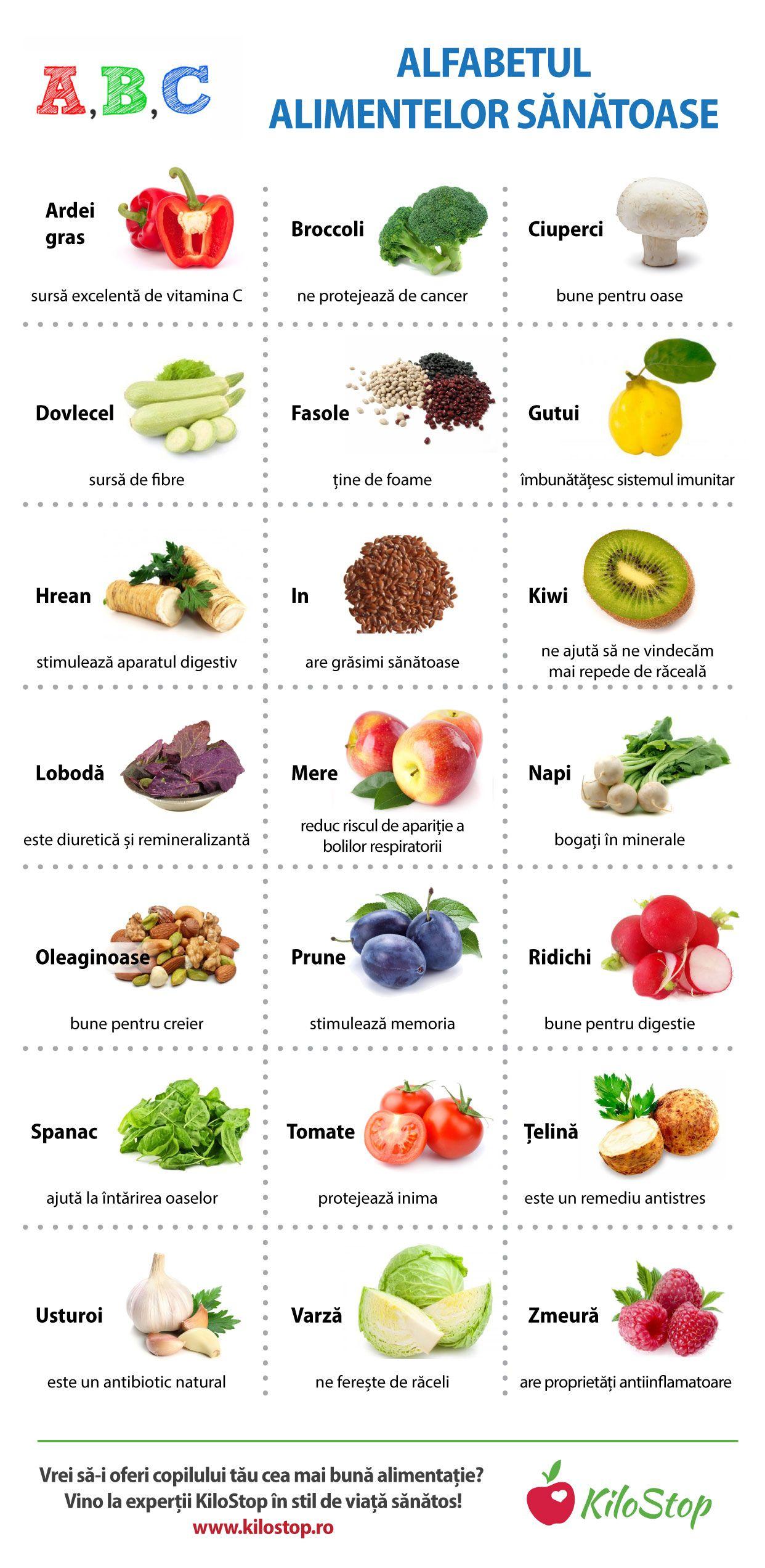 sfaturi pentru pierderea în greutate sănătos)