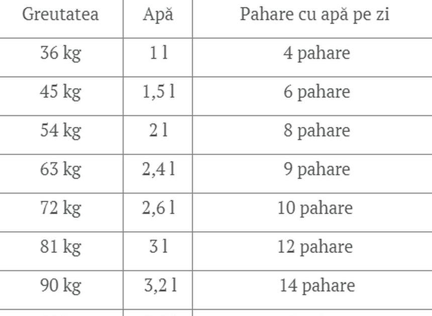 fungsi l-bărbații pierd în greutate)