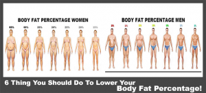 Amice de responsabilitate pierdere în greutate Pierdere în greutate de 84 de kilograme