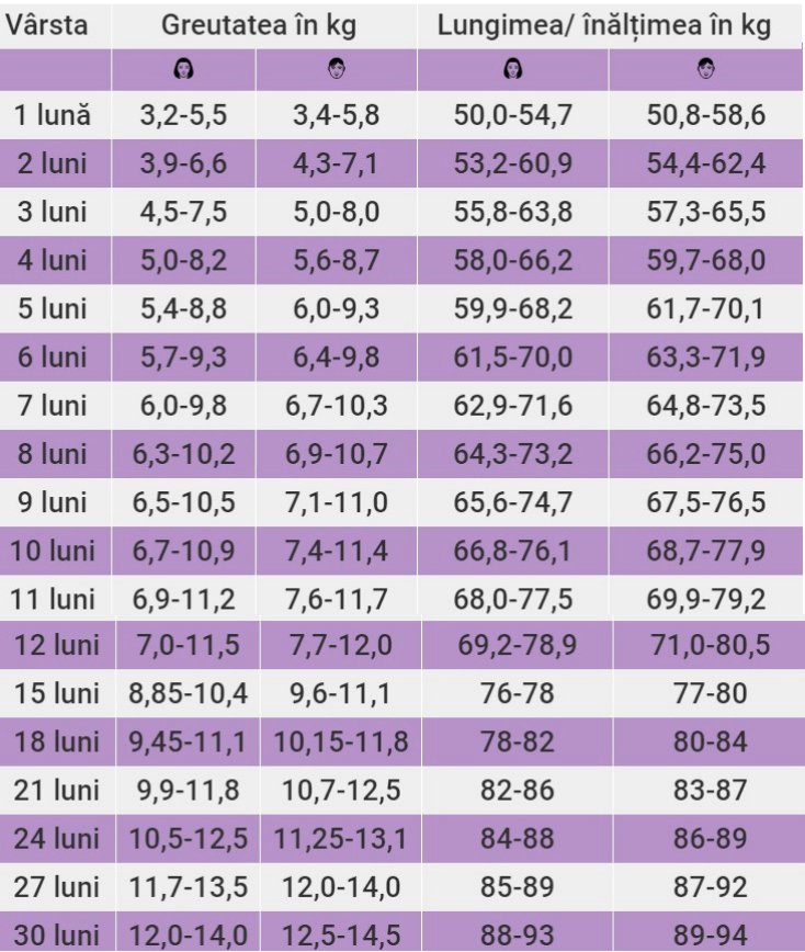Pierdere în greutate de 80 de kilograme Pierderea în greutate motivele în vârstă