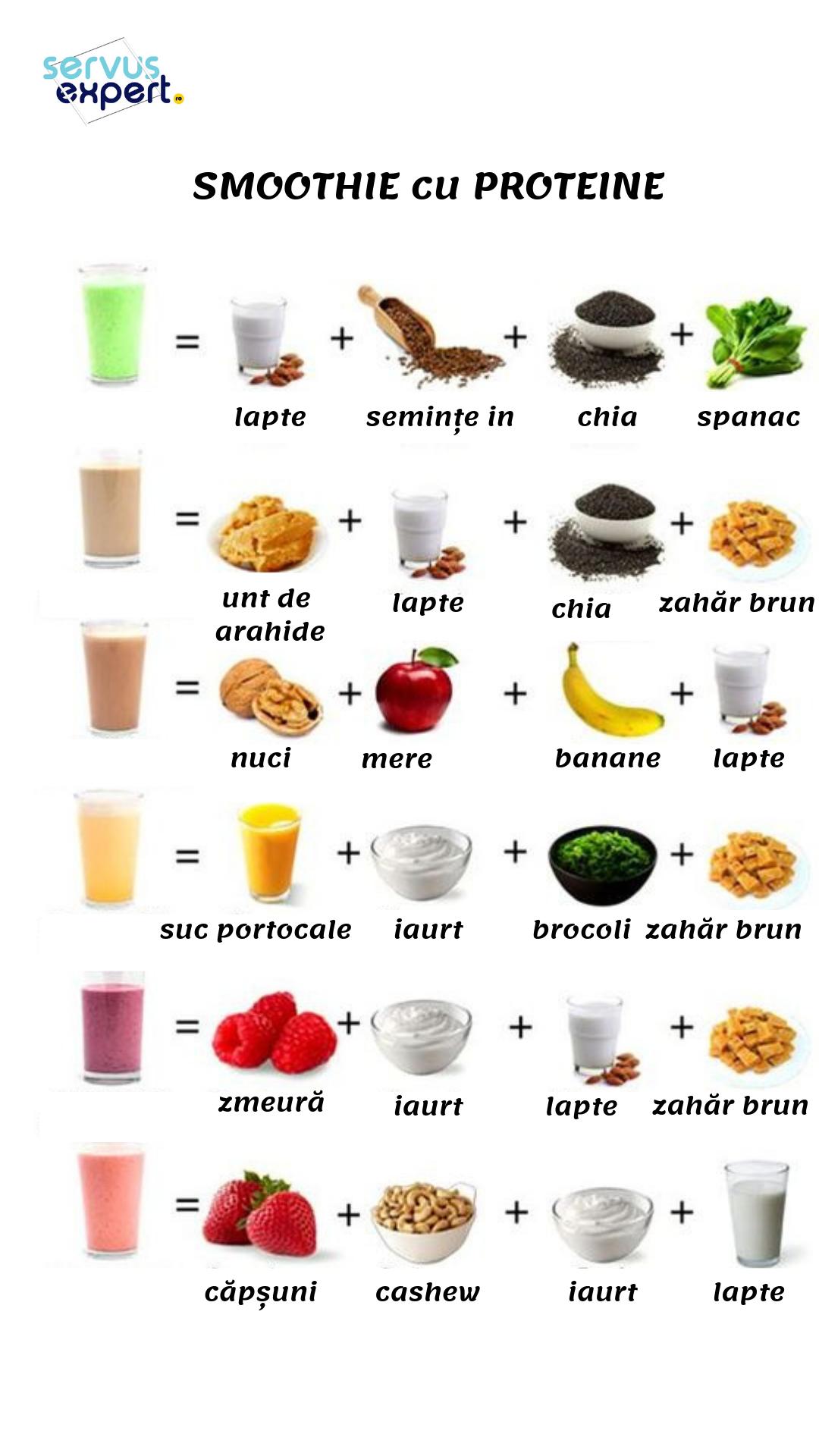 pierdere în greutate zahăr)