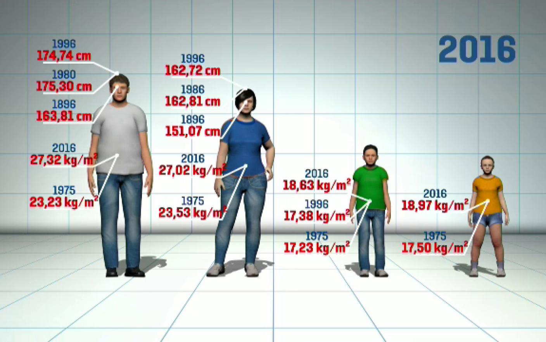 scădere în greutate de la 65 kg la 55 kg)