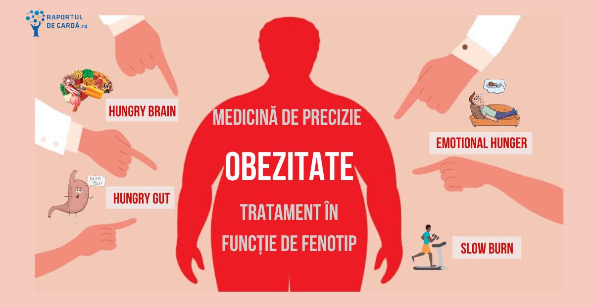 scădere în greutate în îngrijirea vârstelor)