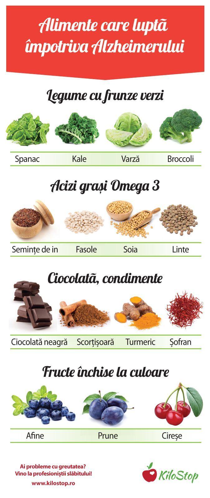 scădere în greutate sănătos pe săptămână)