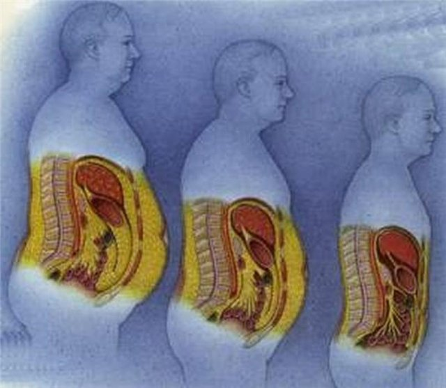 corpul subtiaza sanatatea barbatilor