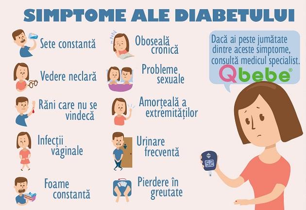 semne și simptome ale pierderii de grăsime)