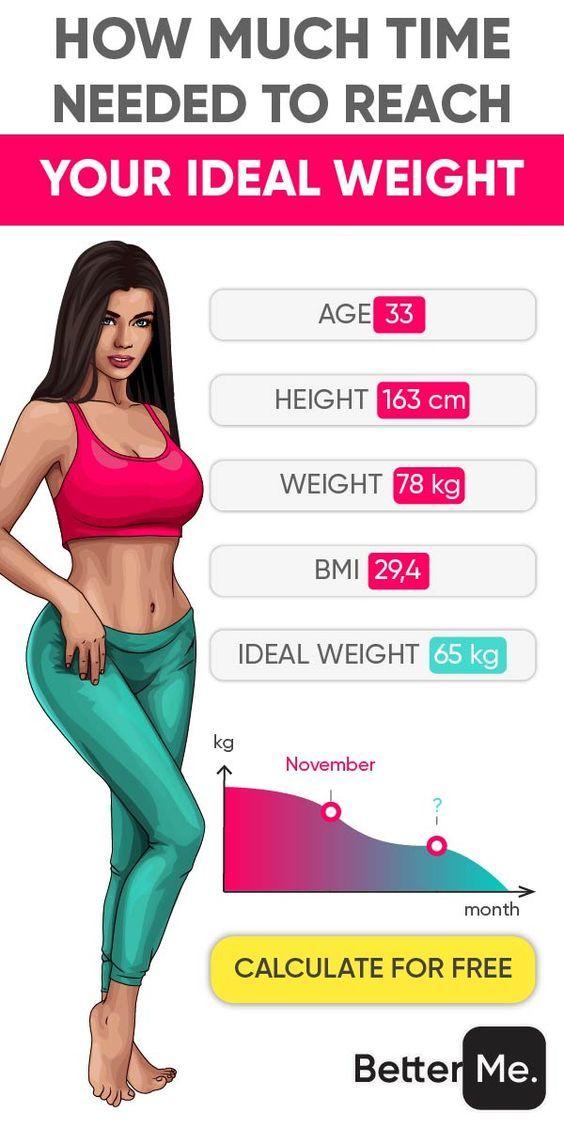 puteți slăbi înainte de perioadă Pierderea în greutate este cea mai bună răzbunare