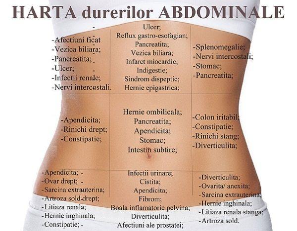 sănătate subțire a corpului)