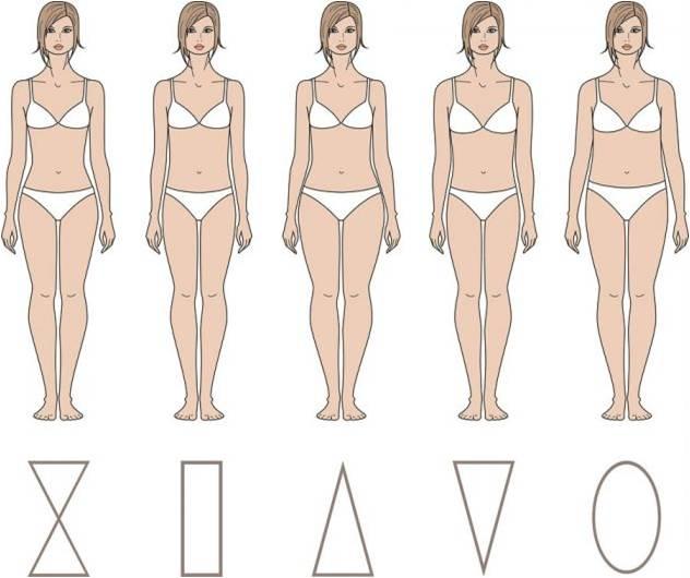 tipuri de corp de sex feminin pentru pierderea în greutate pierderea în greutate de management