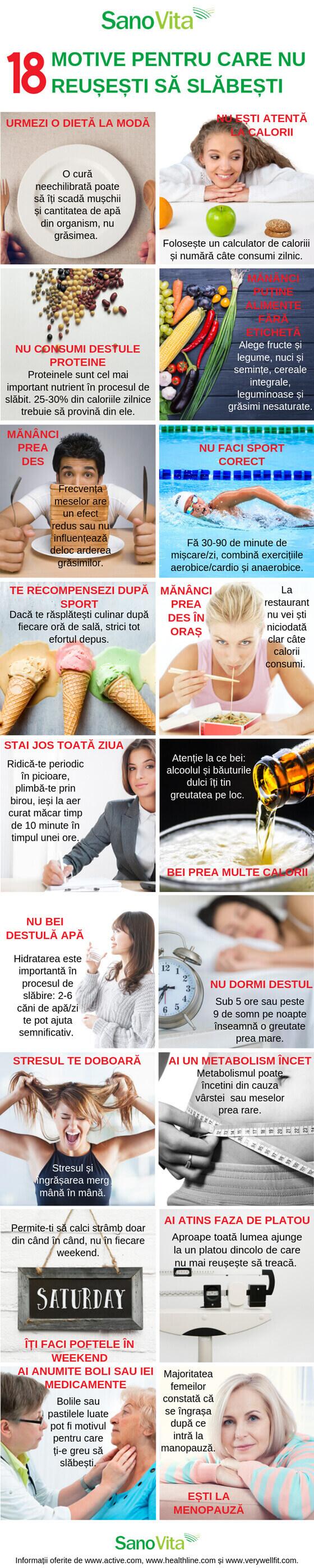 cum să slăbești bine zilnic)