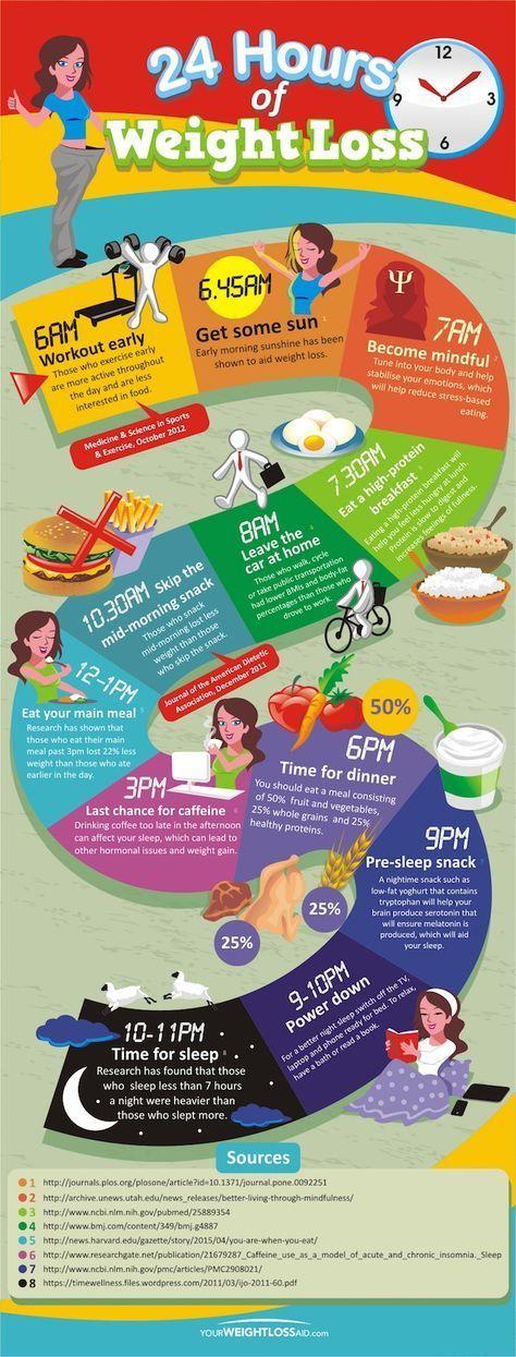 Slăbeşte sănătos la ani! | Alimentație sănătoasă | Libertatea pentru femei.