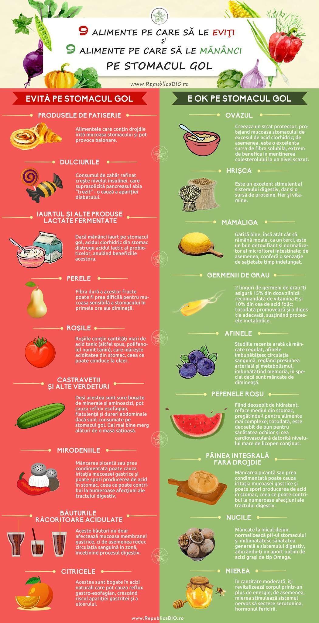 ce putem mânca pentru pierderea în greutate)