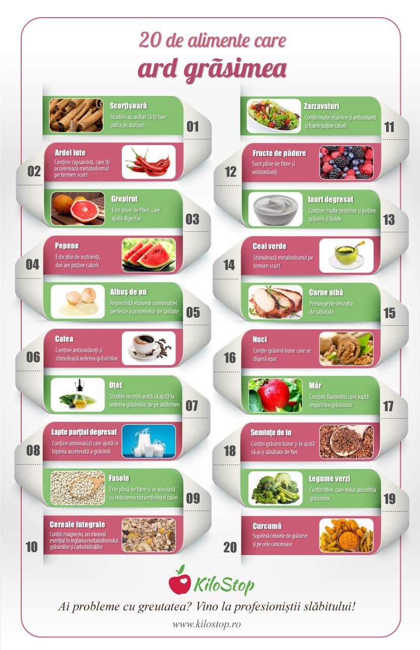 Pierderea în greutate cu 5 kg. Dieta ușoară pentru o săptămână acasă