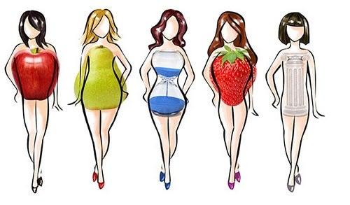 3 tipuri de corp pentru a slabi)