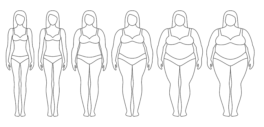 modificări ale corpului de pierdere în greutate