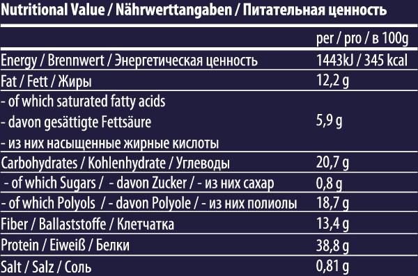 pierzi în greutate cu bară pură)