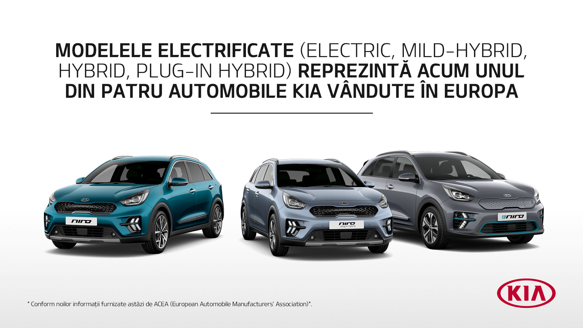 Kia Sorento facelift pleacă de la 25.363 de euro în România