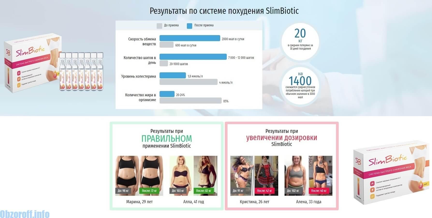 fizică 57 rezultate de pierdere în greutate