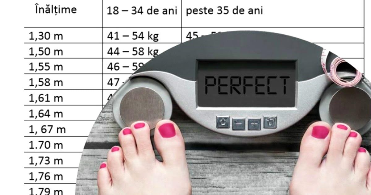 Menopauză fără kilograme în plus | sudstil.ro