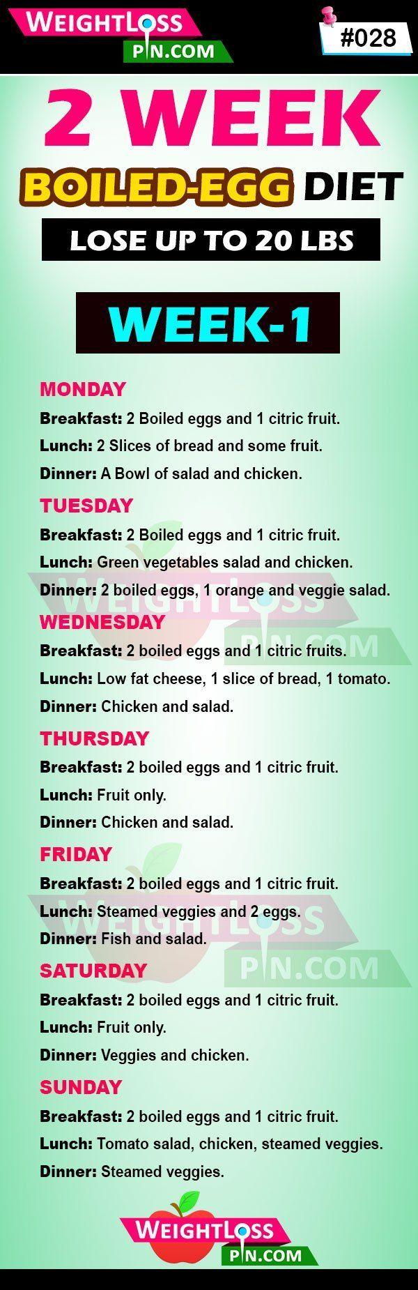 Pierderea în greutate săptămâna 2