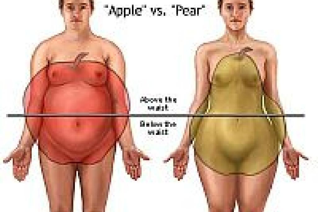 măsurați pierderea de grăsime corporală durerile corpului peste tot și pierderea în greutate