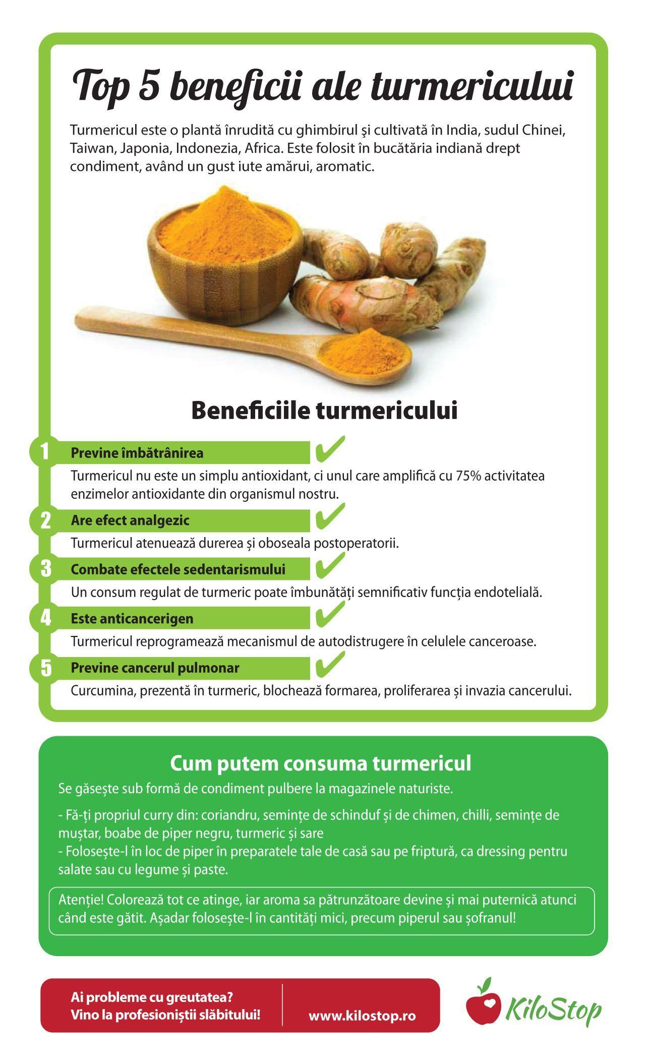 beneficii pentru sănătate de 20 de pierderi în greutate)