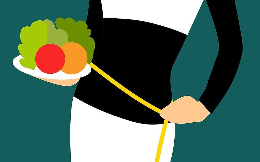 pierdere în greutate fără pierderi de grăsime)