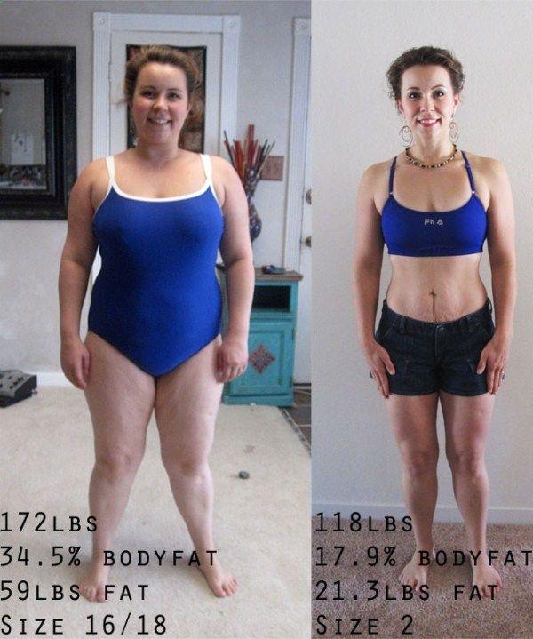 pierde grasimi nu numai in greutate cel mai bun mod de a mânca pentru a arde grăsime