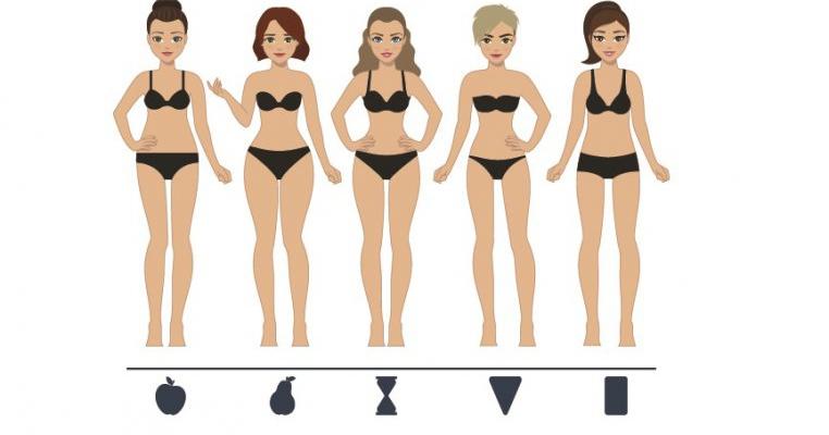 scădere în greutate în funcție de forma corpului