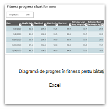 Cum de a stabili obiectivele de exercițiu și pierdere în greutate pentru începători