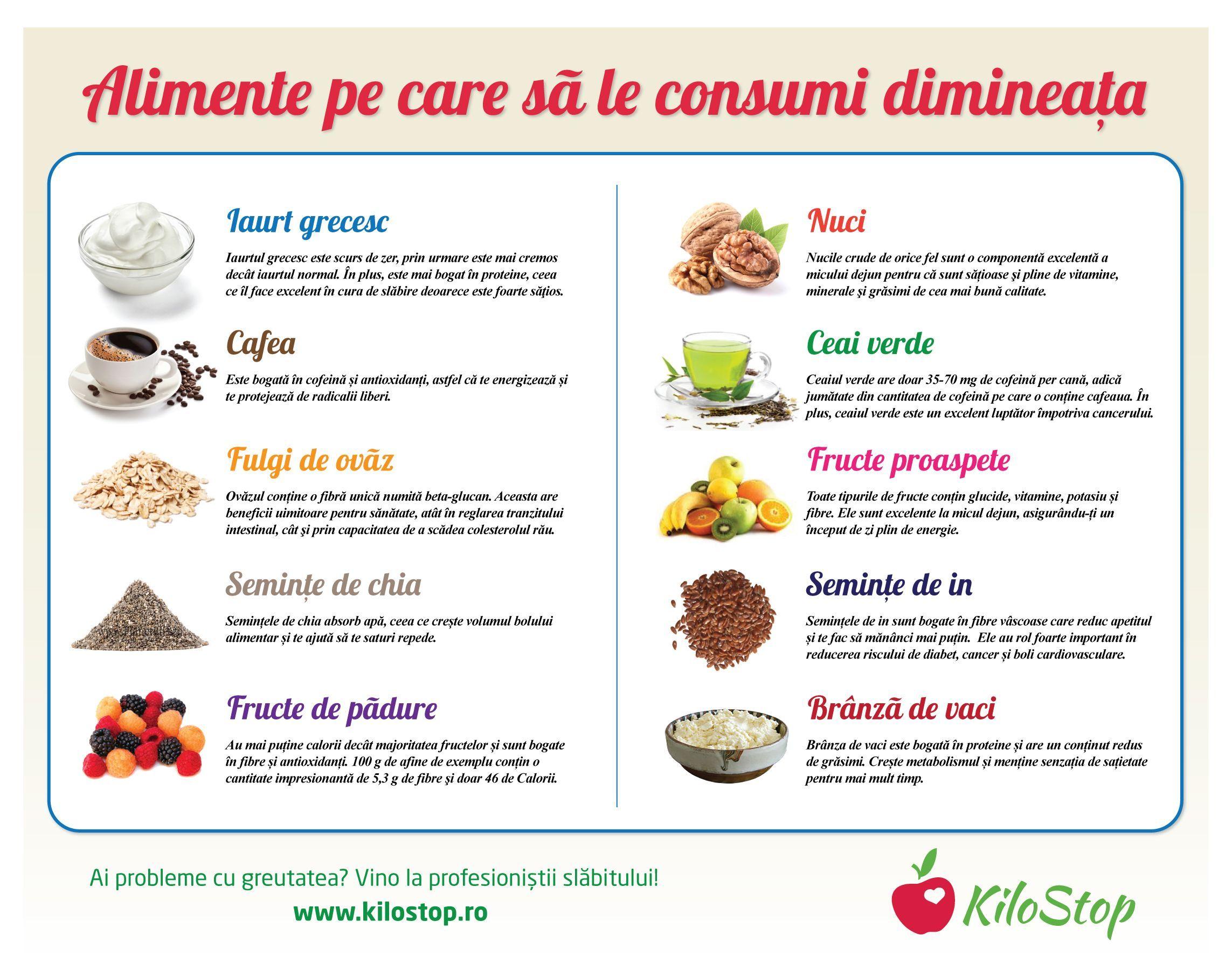 Ce alimente ar trebui să fie eliminate pentru a pierde în greutate