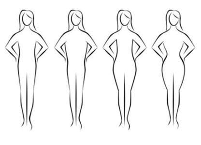 Cum sa mananci corect si sa slabesti, in functie de forma corpului tau   sudstil.ro