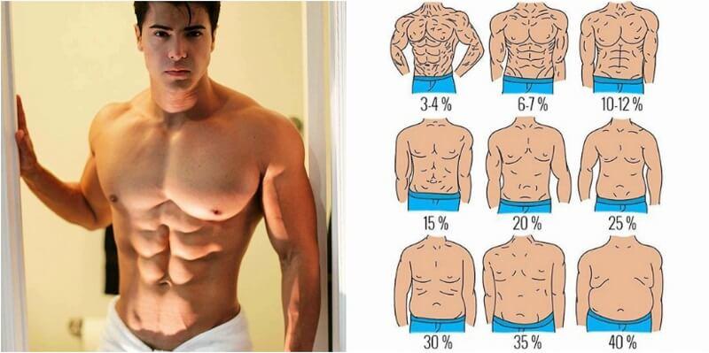 nevoie de a pierde 6 la sută grăsime corporală