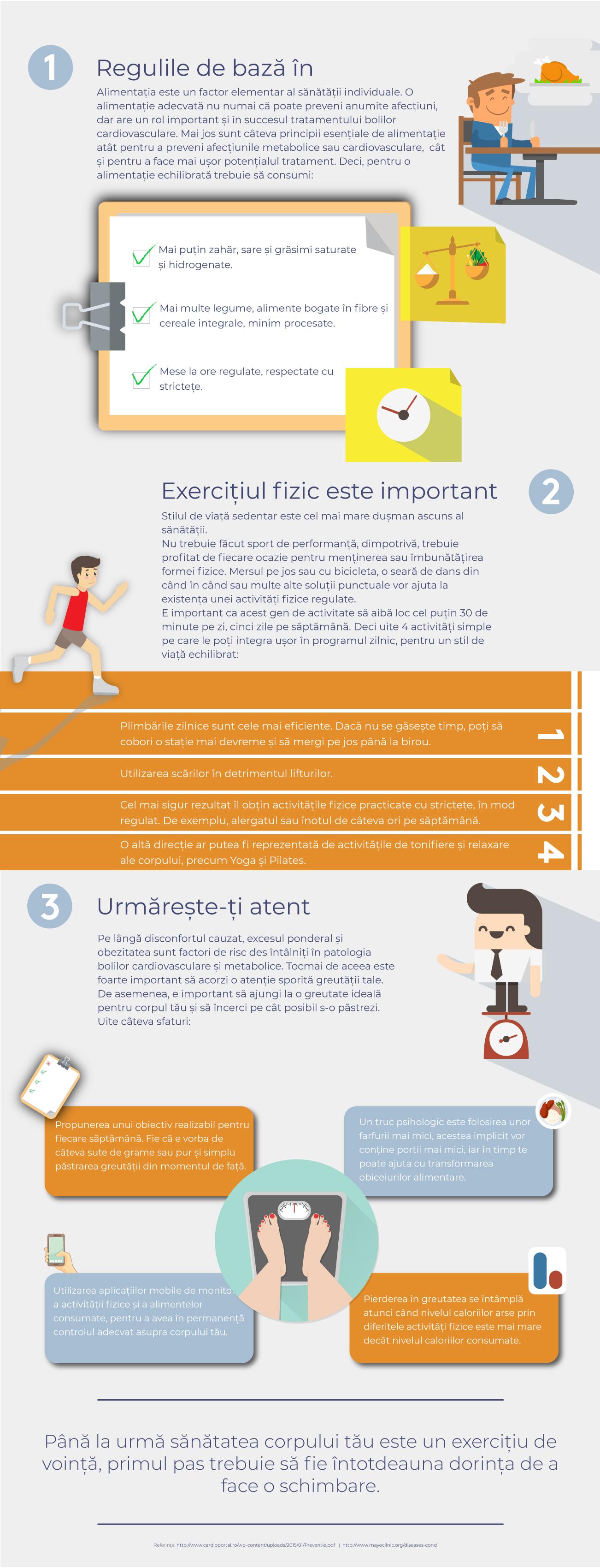 campanii de publicitate pentru pierderea în greutate)
