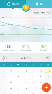 Poți pierde în greutate în perioada ta)