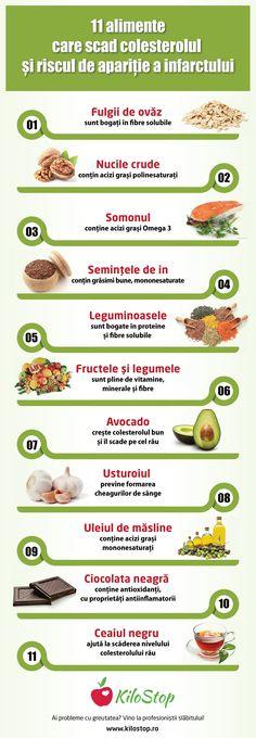 10 alimente care topesc grăsimile - Doza de Sănătate