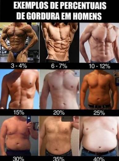 Cum să câștigi și să pierzi în greutate în fabuloasă 3 |