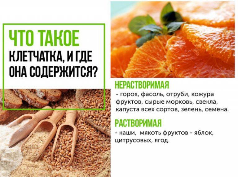 Datele uscate beneficiază de pierdere în greutate)