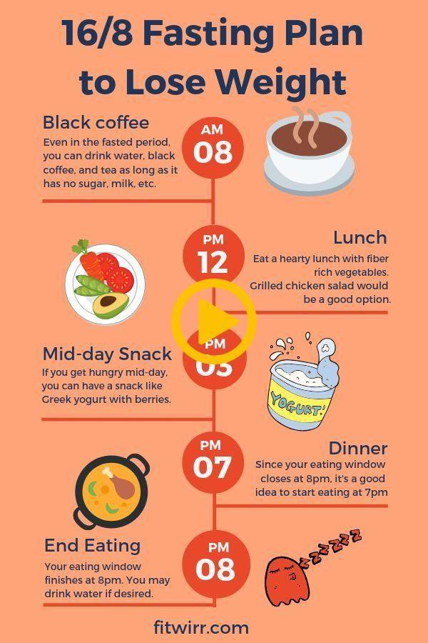 pierdere în greutate vaneitate port de pierdere în greutate elgin