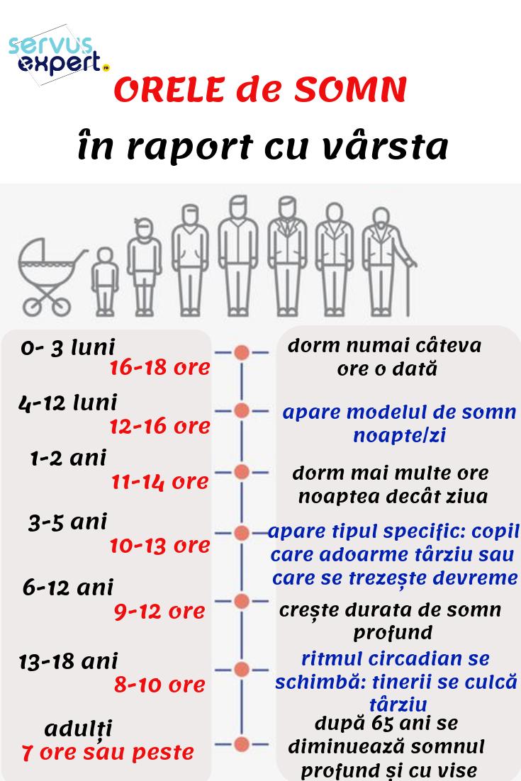 pierderea în greutate italia