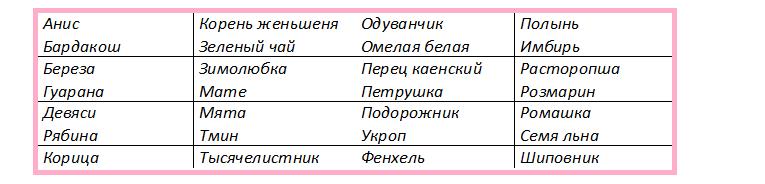 rutină finală de ardere a grăsimilor)