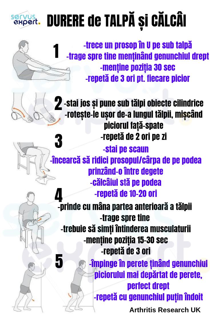 Sfaturi pentru pierderea în greutate korar