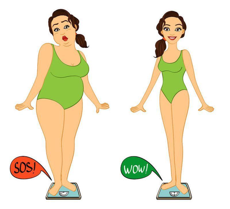 slăbesc când îmi iau perioada perioadele neregulate pierd în greutate